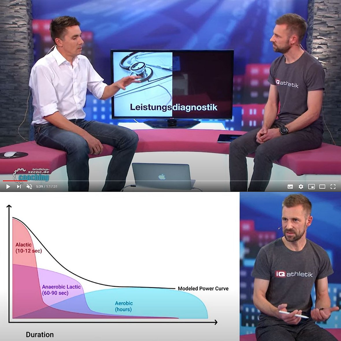 Leistungsdiagnostik: Warum und welche?