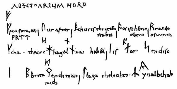 Abschrift von Wilhelm Grimm
