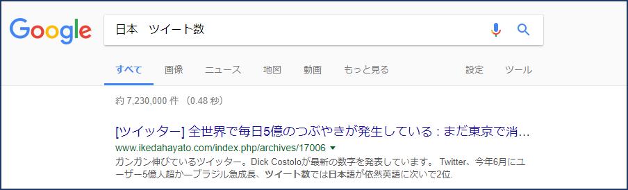 汚染された検索結果