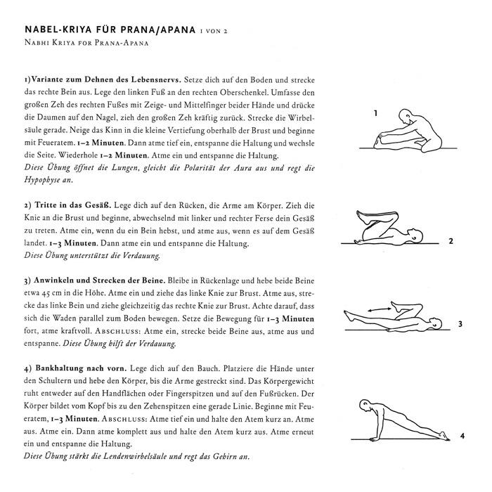 Kundalini Kriya für Prana & Apana