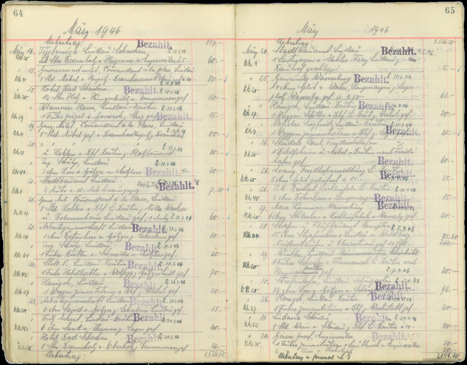 Rechnungsbuch 1946