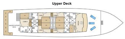 Oberes Deck Plan des Schiff in Galapagos mit Galapagos Shark Diving