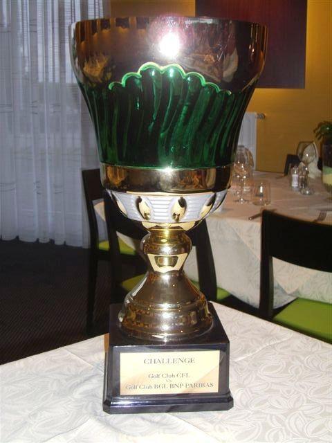 Der Wanderpokal ist für 1 Jahr in den Händen des CFL Teams.