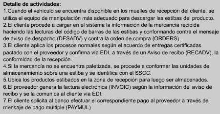 Detalle de Actividades de Recepción mediante la implementación de EDI