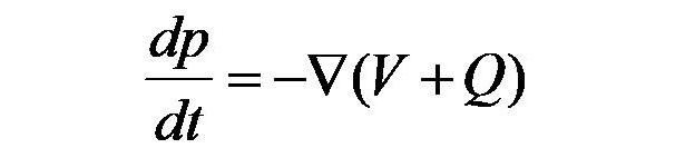 ニュートンの運動方程式