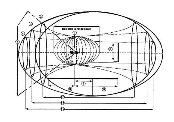 ジョン・タイターのタイムマシン原理図