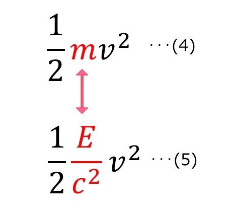 (5)の式 E/c^2と質量mの類似