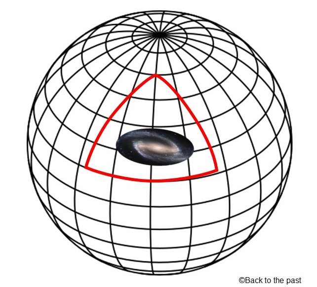 正の曲率の宇宙