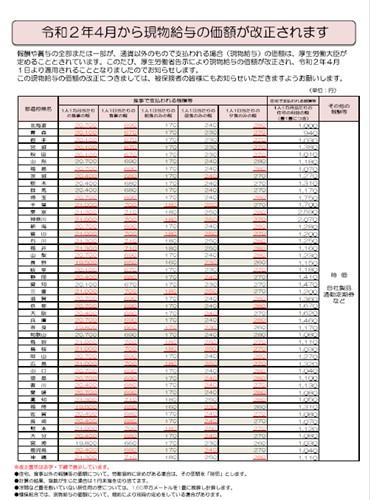 現物給与の価額表(令和2年4月~)