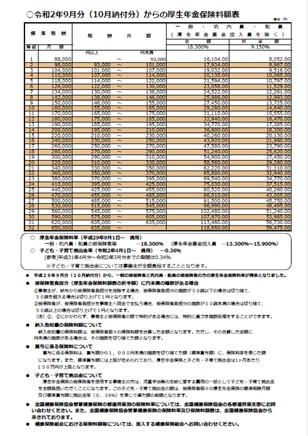 厚生年金保険料 令和2年9月
