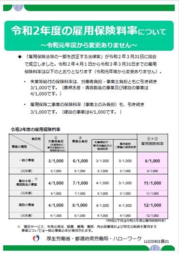 令和2年度雇用保険料率