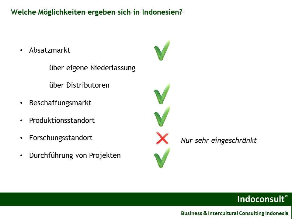 Standort Indonesien