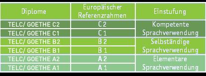 Sprachkompetenz Pflegekräfte