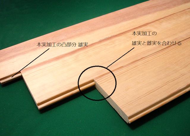 本実加工の凸部分。雄実(おすざね) 。フローリングは、雄実と雌実を合わせて施工する。