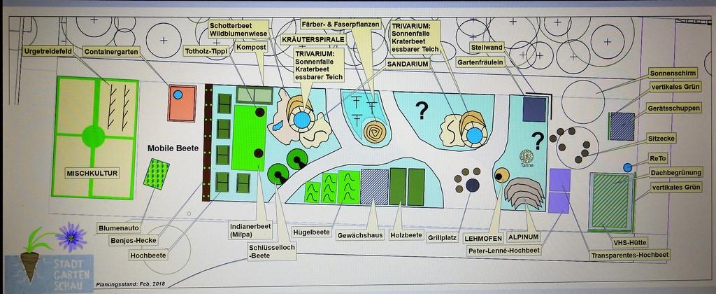 Hier für alle Interessierten der ca. 2000qm große Experimentalgarten.