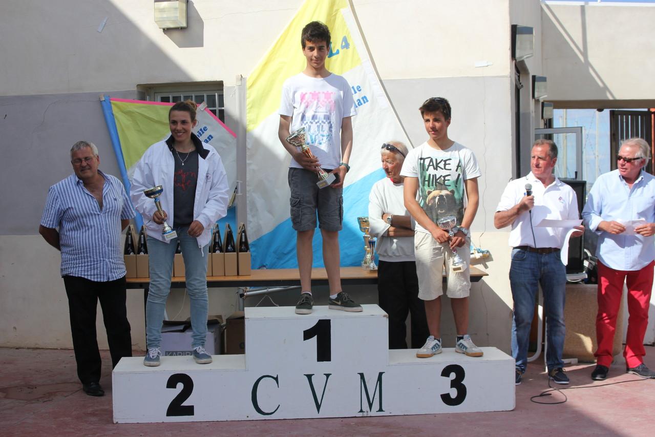 podium 4.7