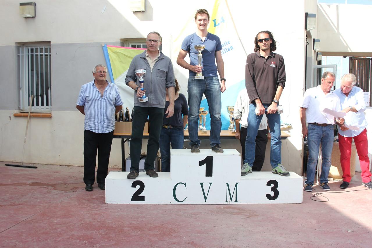 The podium : STANDARD