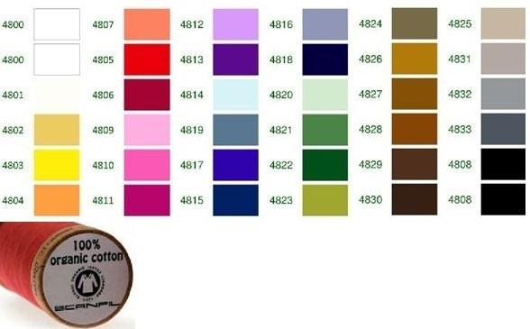 Kleurenkaart Scanfill