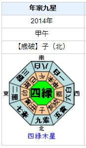 道枝駿佑さんの性格・運気・運勢とは?
