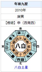 ドラフト1位から戦力外へ 大石達也さん・村中恭兵さん・岩本貴裕さんの性格・運気・運勢は?