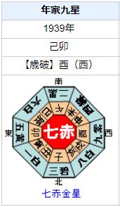 マチュピチュ初代村長 野内与吉の性格・運気・運勢は?