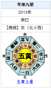 大原櫻子さんの性格・運気・運勢とは?