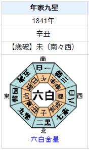 徳川家慶の性格・運気・運勢は?