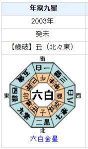 窪塚洋介さんの性格・運気・運勢とは?
