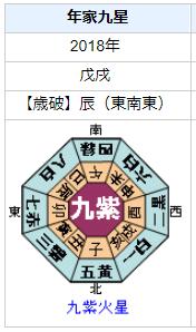 中谷美紀さんの性格・運気・運勢とは?