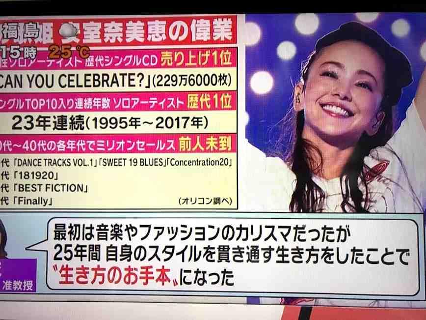安室奈美恵さん デビューから引退までの運気とは?