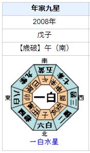 東電元社長だった清水正孝さんの性格・運気・運勢を占ってみると