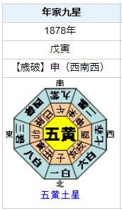 渋沢喜作(成一郎)の性格・運気・運勢とは?