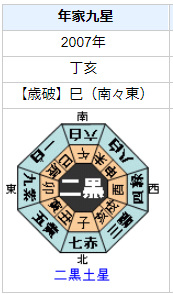 中田翔選手の性格・運気・運勢とは?