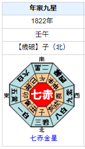 平田篤胤の性格・運気・運勢とは?