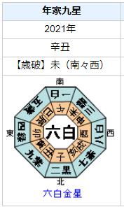小林廣輝さんの性格・運気・運勢とは?