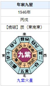 「世界の百人」に選ばれた初の日本人 三島由紀夫の性格・運気・運勢を占ってみると