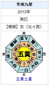 小野健斗さんの性格・運気・運勢とは?