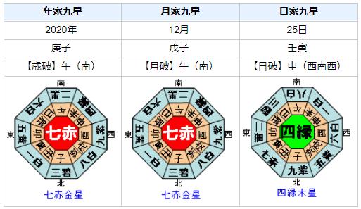 全日本選手権エントリー!羽生結弦選手の性格・運気・運勢は?
