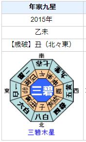 多和田任益さんの性格・運気・運勢とは?