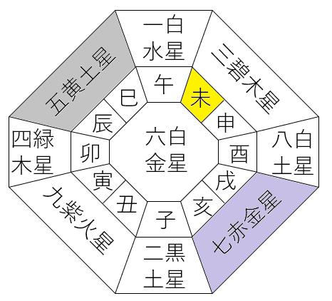 安倍晋三前首相の2021年衆院選までの運勢・運気は?