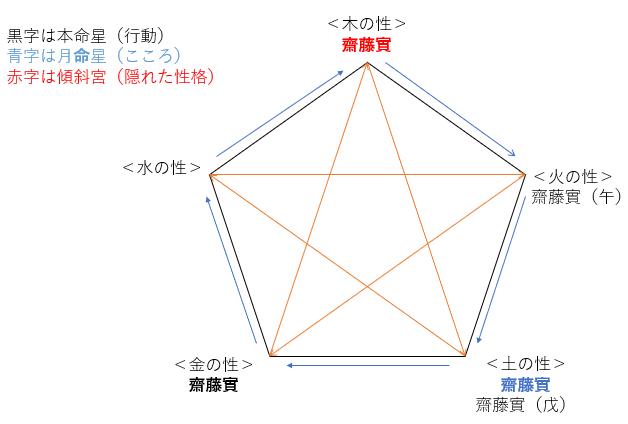 第99代菅義偉内閣総理大臣とは?過去の総理大臣を調べてみると
