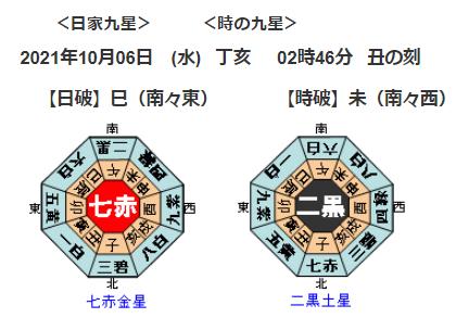 青森県で震度5強の地震発生!を占ってみると