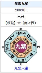 福原遥さんの性格・運気・運勢とは?