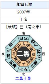 永山絢斗さんの性格・運気・運勢とは?