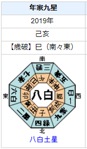 二宮和也さんの性格・運気・運勢とは?