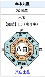東啓介さんの性格・運気・運勢とは?