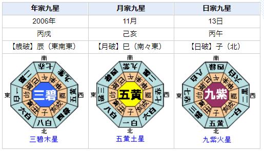 NHK朝ドラ「まんぷく」のモデル 日清食品創業者・安藤百福とは?