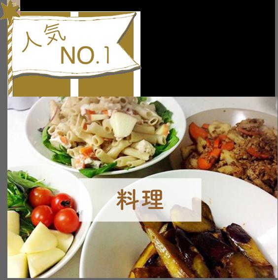 人気ナンバー1は料理画像