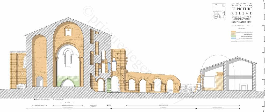 Relevé, coupe Nord-Sud, église, cloître