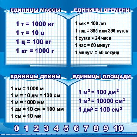 Гдз 4 Класс Математика Демидова Тонких